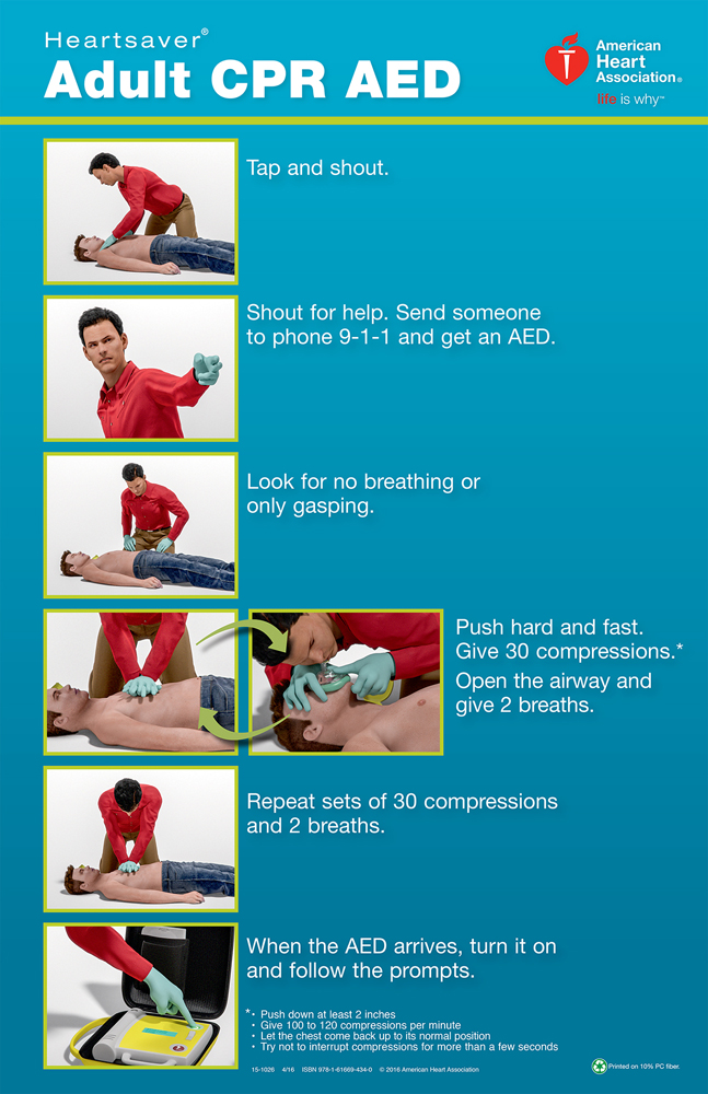 new cpr guidelines 2017 printable download pdf CPR Cheat Sheet 2015 Printable CPR Pocket Guide 2016