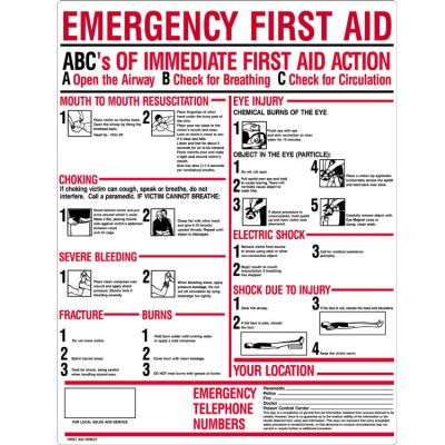 Abc S Of Emergency First Aid Sign 24 Quot X 19 Quot Plastic